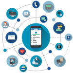 mobile clinical communication