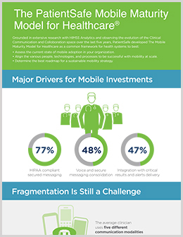 mobile maturity model in healthcare infographic